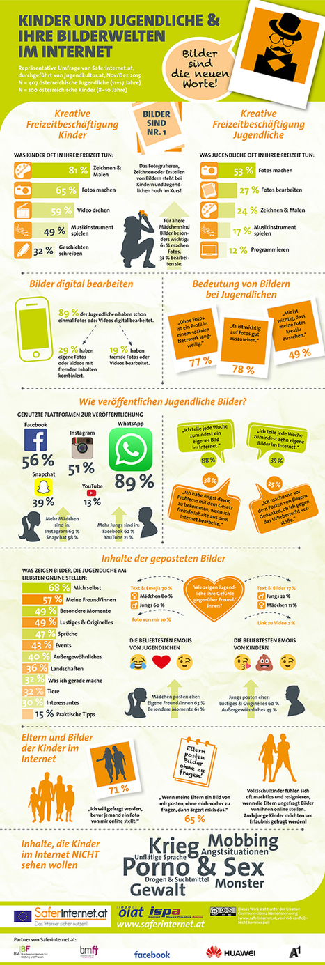 Saferinternet.at: Aktuelle Studie zum Umgang von Kindern und Jugendlichen mit Bildern im Internet | Medienbildung | Scoop.it