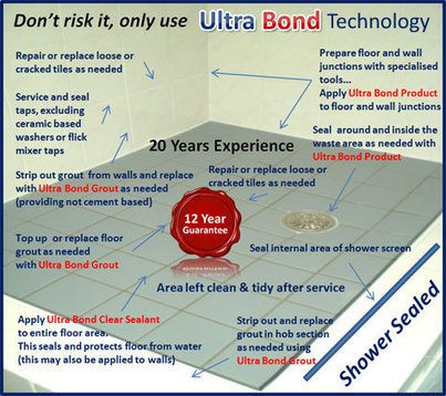 Get a Peace of Mind with Ultra Bond Shower Sealing | Shower Sealed | Scoop.it