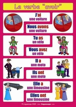 GoLearn.net – Google+ - Aujourd'hui la conjugaison du verbe avoir. Les formes… | Apprendre et mémoriser simplement | Scoop.it