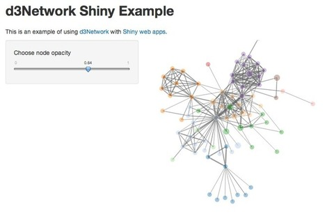 d3Network Plays Nice with Shiny Web Apps | EEDSP | Scoop.it