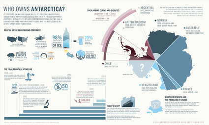 Who Owns Antarctica? - Power of Data Visualization | Land Surveying | Scoop.it