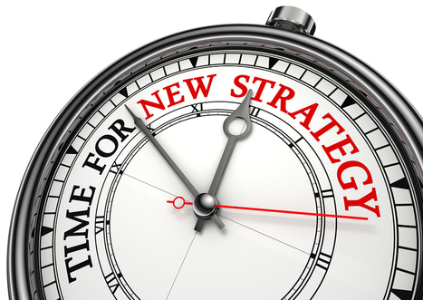 Business plan Warning signs that your middle market business needs a   Global Business   Scoop.it