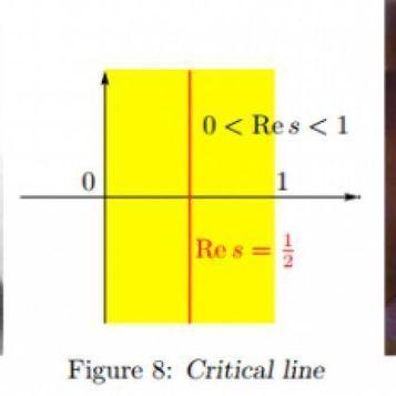 ¿Las matemáticas se inventan o se descubren? | Catywo | Scoop.it