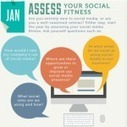 Manage Social Media the Easy Way in 2013 [INFOGRAPHIC] | Social Media Power | Scoop.it
