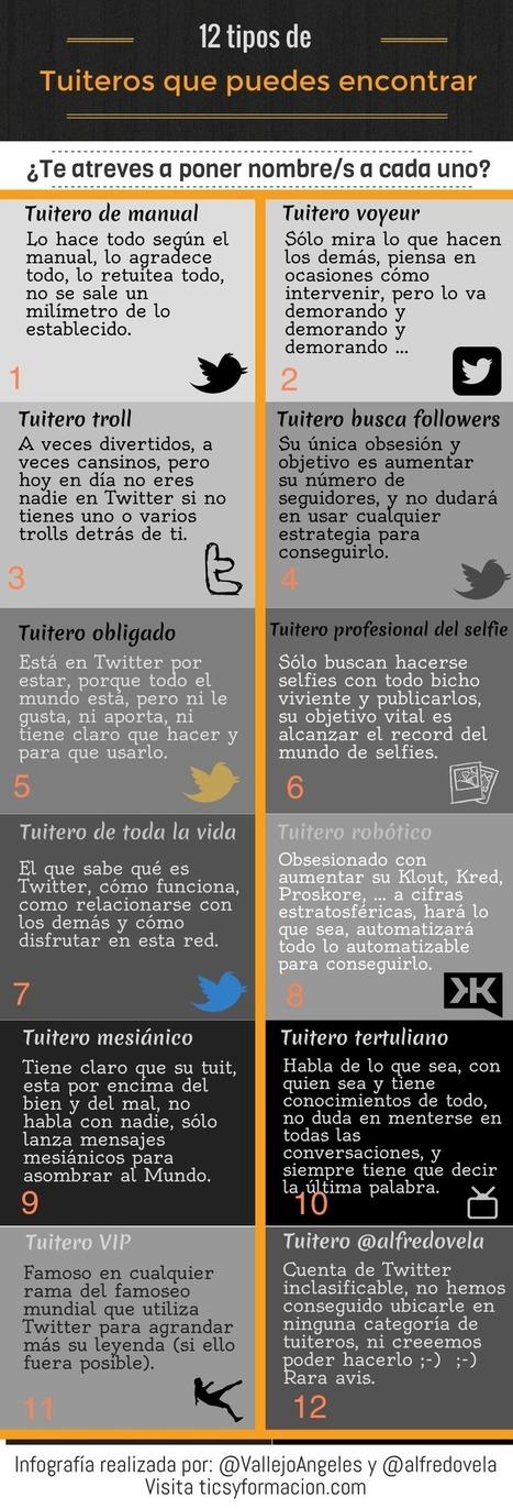 12 tipos de tuiteros que nos podemos encontrar #infografia #infographic #humor #socialmedia   Seo, Social Media Marketing   Scoop.it