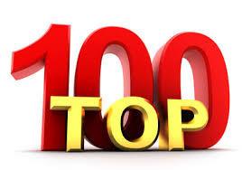 Top Most Powerful Resume Words | Resumes | Scoop.it