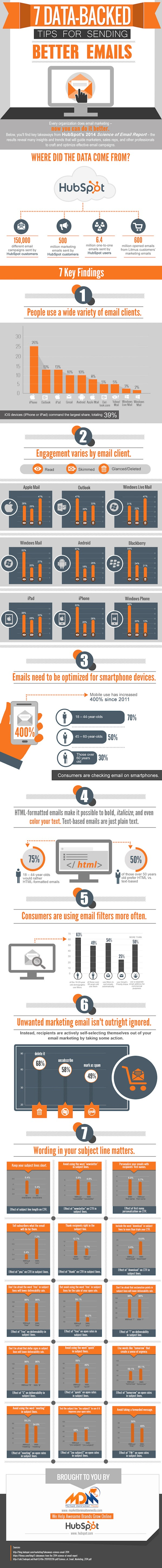 7 Data-Backed Tips for Sending Better Emails [Infographic] - Socially Stacked | The Marketing Technology Alert | Scoop.it