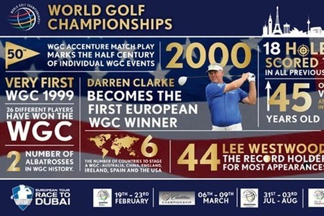 The First 49 - WGC events In Numbers - European Tour | Golf Infographics | Scoop.it