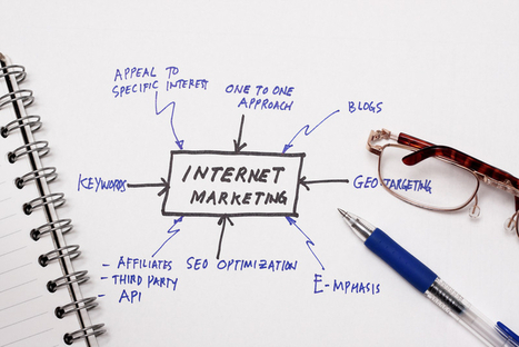 Aldiablos Infotech - Cheap Internet Marketing Without More Spending | Aldiablos Infotech - Draw Traffic to Your Website by Internet Marketing | Scoop.it