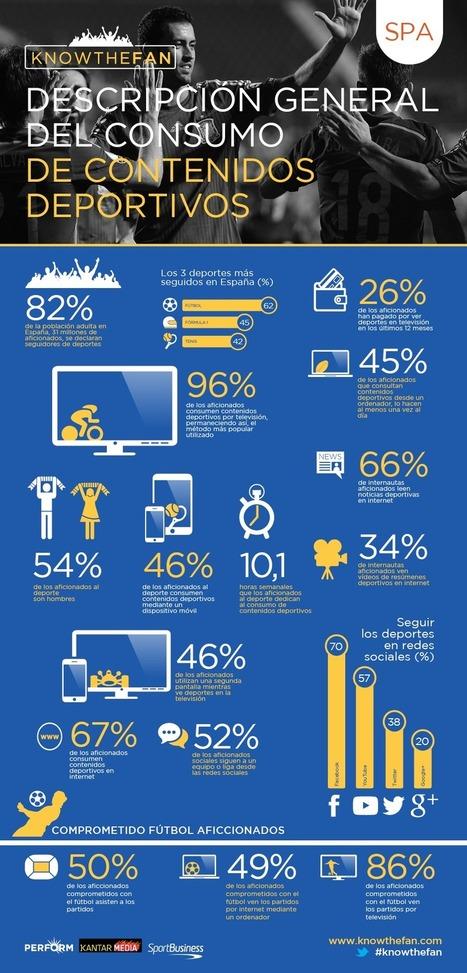 Descripción general de los consumos deportivos en España | Big Media (Esp) | Scoop.it