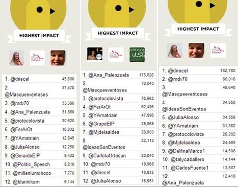Twitter y Protocolo Real | Hacia el Protocolo 2.0 | Scoop.it