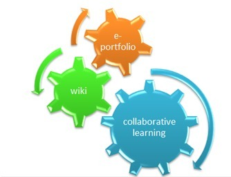 How to Use E-Portfolios (by Işıl Boy) – Teaching Village | Technology and language learning | Scoop.it