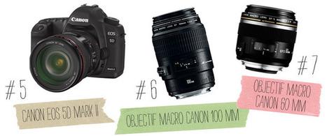 Quels appareils photos et objectifs choisir ? - Culinographie | Articles photo | Scoop.it