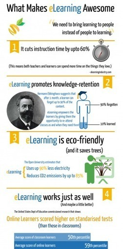 What Makes eLearning Awesome Infographic | e-Learning ... | E-Learning | Scoop.it