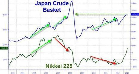 "The Painful Side Of Japan's ""Growth Strategy"" 