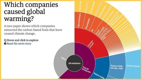 Naming Names: The 90 Companies Destroying Our Planet | I Am Geek | Scoop.it