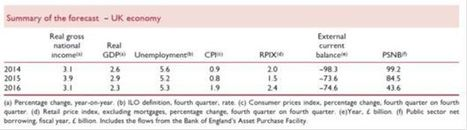 Latest Forecast for UK Economy | ESRC press coverage | Scoop.it