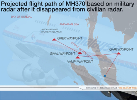 How Analytics is Aiding Search for MH370 ? | Café de Analytics | Scoop.it
