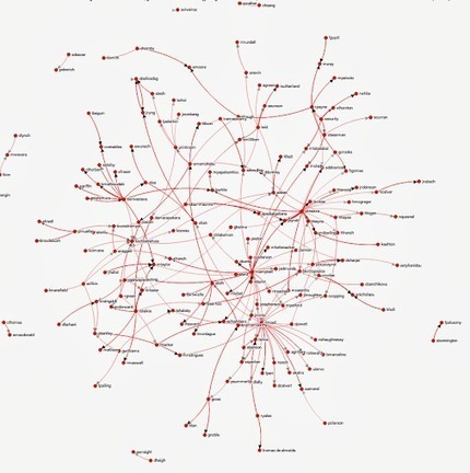 Jonathon Broughton - Google+ - Graphing social search patterns with d3js and Google Apps Script | Google Apps Script | Scoop.it