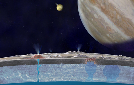 NASA: Europa's Ocean Right at the Surface May Closely Resemble Earth's | Science Communication from mdashf | Scoop.it