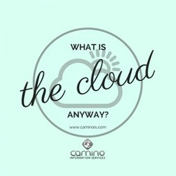 """What's """"The Cloud"""" Anyway? 