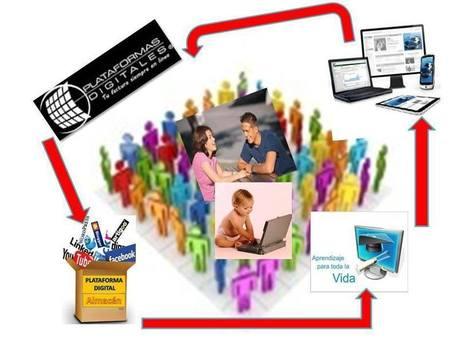 Una plataforma educativa virtual | PORTAFOLIO EVIDENCIAS DE LAS TIC´S | Scoop.it