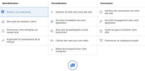 Comment réussir sa publicité sur Facebook | ma petite entreprise | Scoop.it