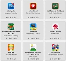 Age-appropriate Apps As Recommended By Teachers | NOLA Ed Tech | Scoop.it