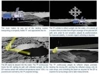 Un origami robot pour éclairer les cratères lunaires ?   C@fé des Sciences   Scoop.it