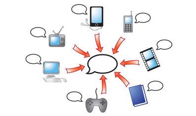 Transmédia & Crossmédia: quelles différences ? | Quand la communication passe au web | Scoop.it