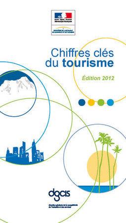 Les chiffres clés du tourisme en France | Direction générale de la compétitivité, de l'industrie et des services | Tourisme du vin | Scoop.it