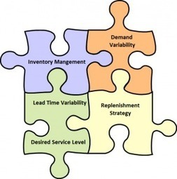 Know the crucial aspect of business toda | Research2systems | Scoop.it