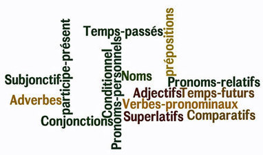 TICs en FLE: 55 présentations virtuelles sur la...   EFLE   Scoop.it