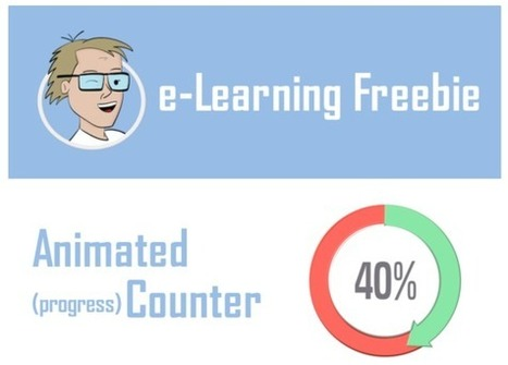 Storyline 2: Animated Progress Counter Template - E-Learning Heroes | Patu | Scoop.it
