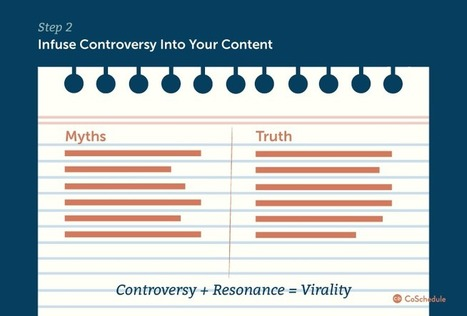 How To Write Content That Sells: Anatomy In A 6-Figure Post | Content Marketing & Content Strategy | Scoop.it