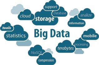 Business with Different Type of Database - Big Vs Rich   How to Guest Blogging post - ProWorld   Content Curation by Prabhakar online   Scoop.it