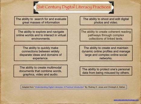 The 8 Digital Literacy Practices Required for 21st Century Learners ~ Educational Technology and Mobile Learning | Personal Learning Network | Scoop.it