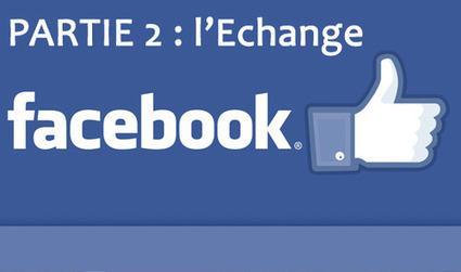Les bonnes pratiques des agents immobiliers sur les réseaux sociaux - part 2 : Facebook | Immobilier Actualité | Scoop.it