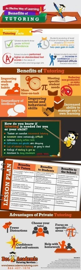 The Benefits of Tutoring | Educacion, ecologia y TIC | Scoop.it
