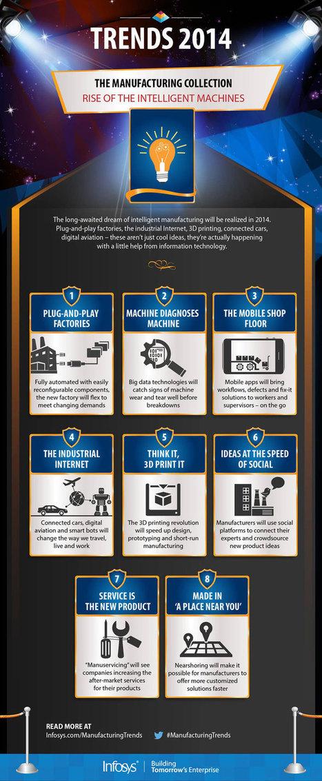 Huit tendances manufacturing pour 2014 | Blog Business Performance ANEO | Performance énergétique industrielle | Scoop.it