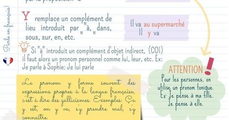 Parle en français!: Le pronom Y | Parle en français! | Scoop.it
