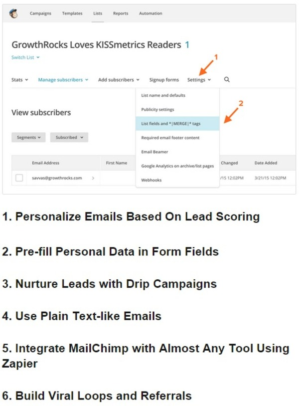 6 Awesome MailChimp Automation Hacks - Lead Scored Emails, Pre-Filled Forms & More! - KISSmetrics | The Marketing Technology Alert | Scoop.it