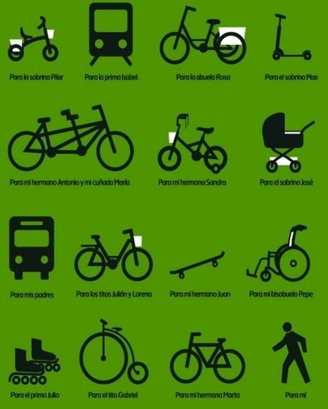 smart cities: movilidad sostenible [no existe sólo una solución] | Le BONHEUR comme indice d'épanouissement social et économique. | Scoop.it