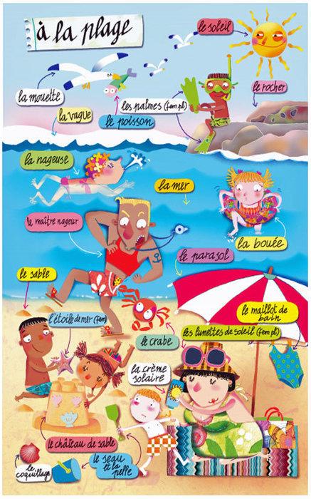 TICs en FLE: Ressources pour apprendre le vocabulaire de la plage   FLE -  enfants - maternelle et primaire   Scoop.it