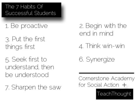 Celebrating The 7 Habits Of Successful Students | Online Games for K-12 Learning | Scoop.it