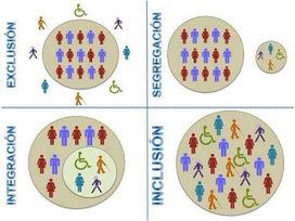 20 espacios con recursos para la Atención a la Diversidad y la Inclusión educativa | Diversidad y Edu | Scoop.it