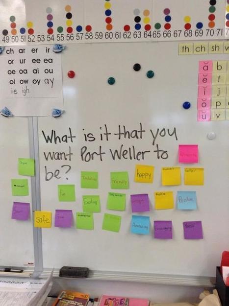 "Port Weller School on Twitter: ""Student school improvement team met. This is what they want you to think of when you think of Port Weller. @mrs_dt http://t.co/TaZXQLsldD"" | Continuous Improvement in Schools | Scoop.it"