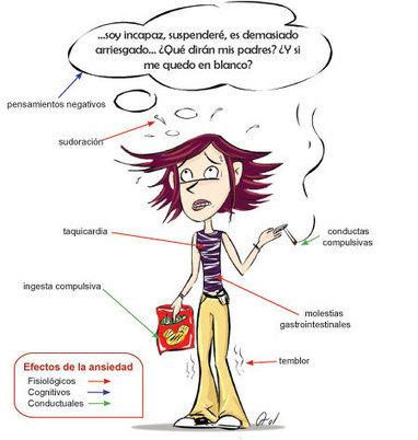 GESTIÓN EMOCIONAL: ANSIEDAD VS. ACEPTACIÓN (3/9) | CRECIMENTO, COACHING Y DESARROLLO PERSONAL | Scoop.it