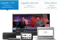 "Google Fiber TV adds 3D channels - CNET | ""#Google+, +1, Facebook, Twitter, Scoop, Foursquare, Empire Avenue, Klout and more"" 