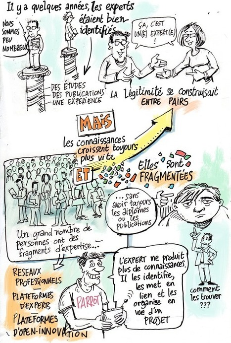 L'uberisation de l'expertise | Innovation & Co | Scoop.it
